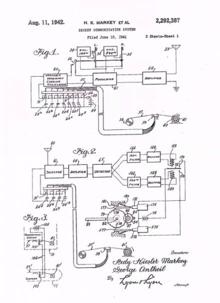 Hedy Lamarr's patent for a 'Secret Communication System'