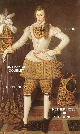 Mens 15th Century Fasion